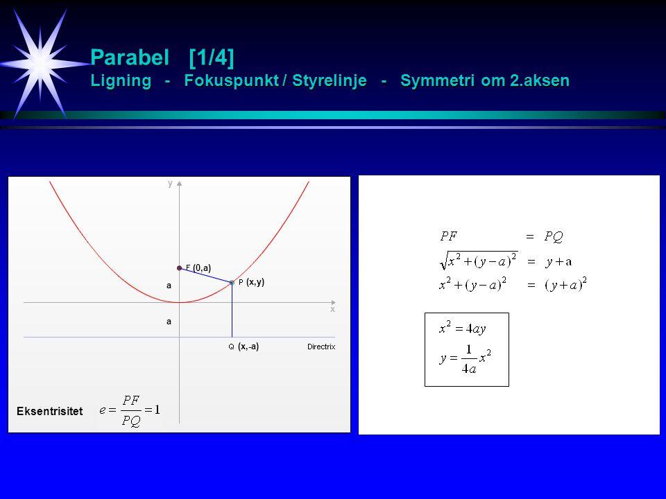 Parabel [1/4] Ligning - Fokuspunkt / Styrelinje - Symmetri om 2.aksen